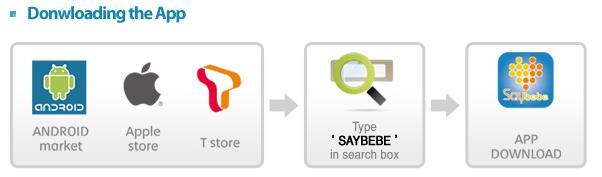 Saybebe App | MEDINBIZ